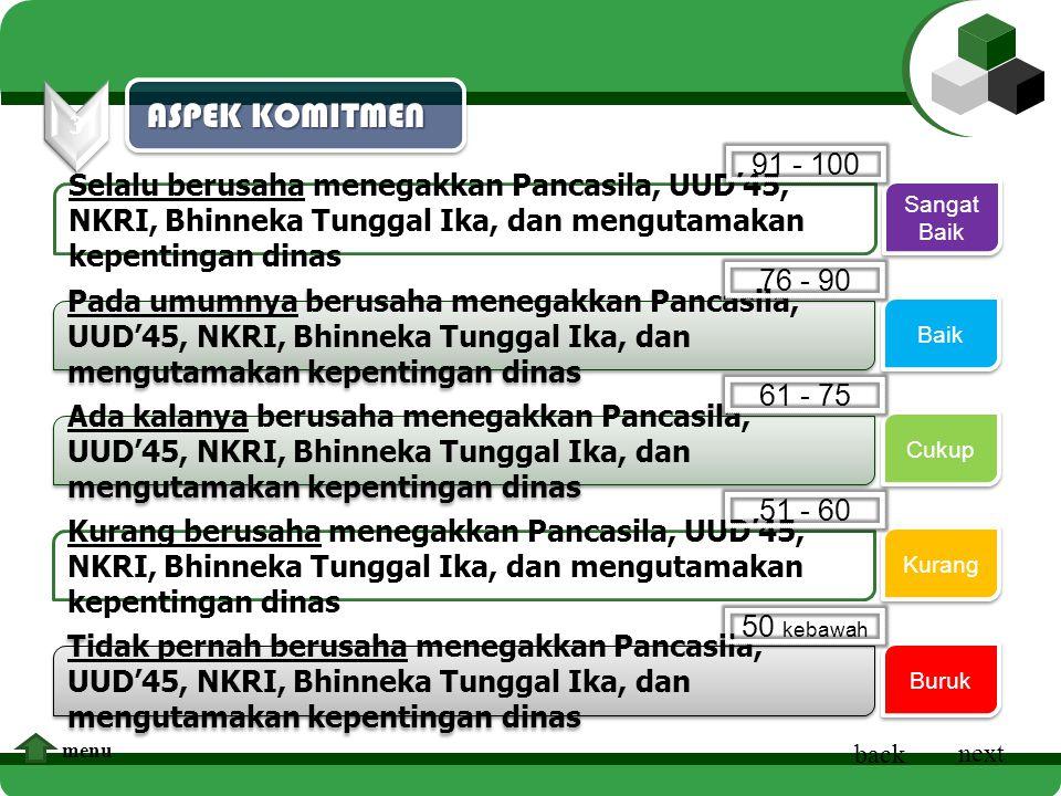 3 ASPEK KOMITMEN back next menu Selalu berusaha menegakkan Pancasila, UUD'45, NKRI, Bhinneka Tunggal Ika, dan mengutamakan kepentingan dinas Sangat Ba