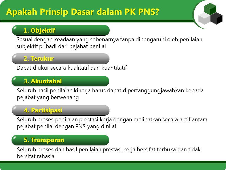 Apakah Prinsip Dasar dalam PK PNS? 1. Objektif 2. Terukur 3. Akuntabel 4. Partisipasi 5. Transparan Sesuai dengan keadaan yang sebenarnya tanpa dipeng