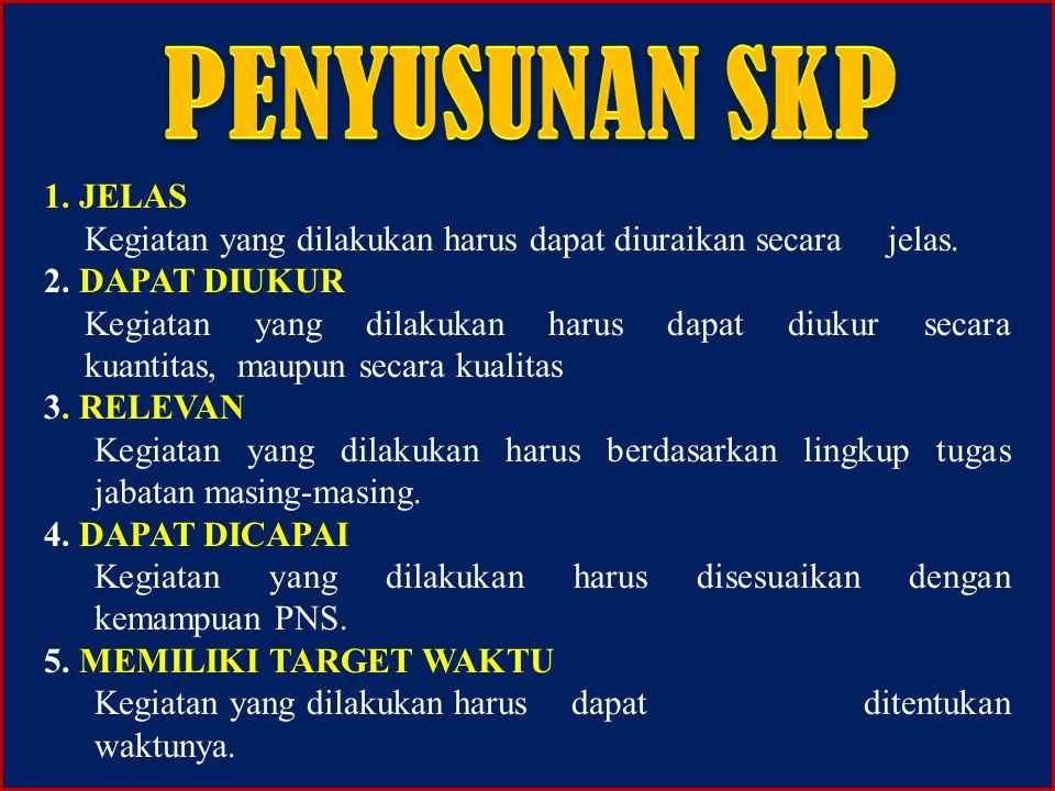  SANKSI: Bila tidak menyusun SKP, akan dijatuhi hukuman disiplin sesuai peraturan perundang-undangan tentang disiplin PNS.