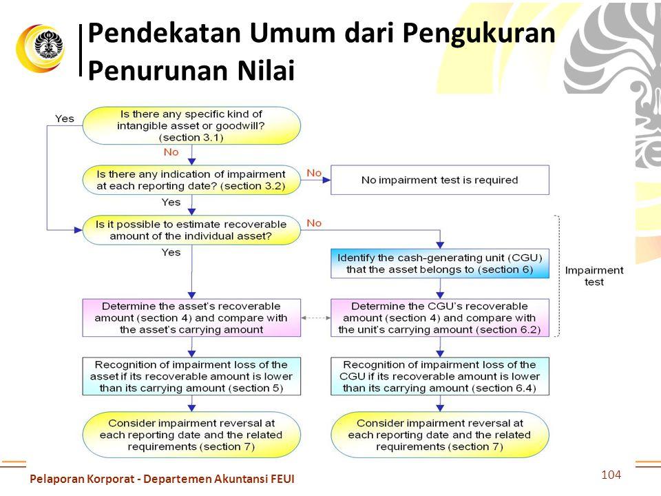 Pendekatan Umum dari Pengukuran Penurunan Nilai 104 Pelaporan Korporat - Departemen Akuntansi FEUI