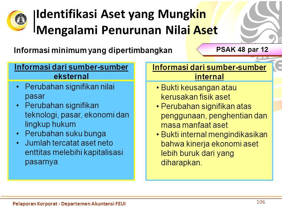 Identifikasi Aset yang Mungkin Mengalami Penurunan Nilai Aset 106 PSAK 48 par 12 Informasi minimum yang dipertimbangkan Informasi dari sumber-sumber e