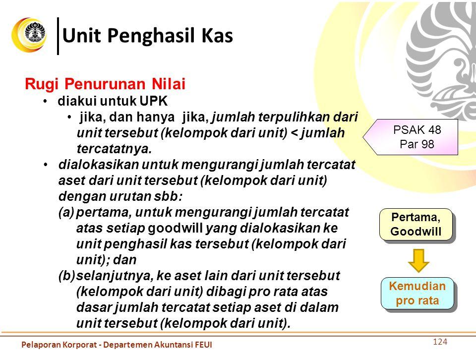 Unit Penghasil Kas 124 Rugi Penurunan Nilai diakui untuk UPK jika, dan hanya jika, jumlah terpulihkan dari unit tersebut (kelompok dari unit) < jumlah