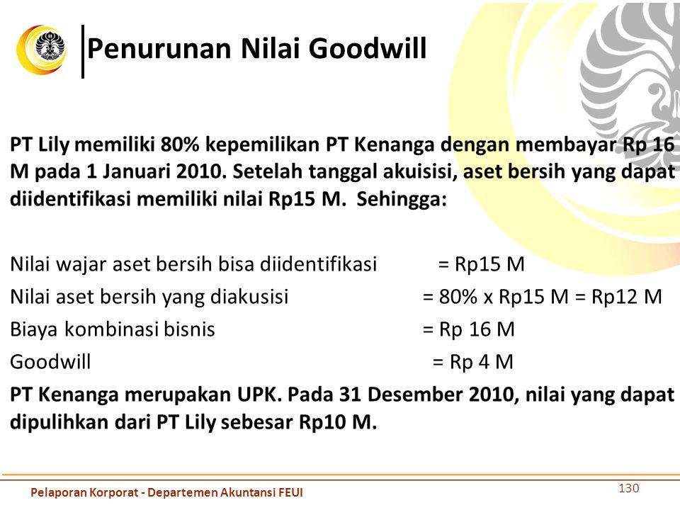 Penurunan Nilai Goodwill PT Lily memiliki 80% kepemilikan PT Kenanga dengan membayar Rp 16 M pada 1 Januari 2010. Setelah tanggal akuisisi, aset bersi