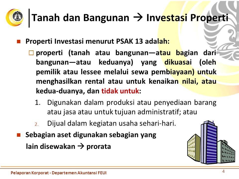 Pengakuan Investasi Properti Kriteria Pengakuan = PSAK 16  Memiliki manfaat ekonomi di masa mendatang  Dapat diukur dengan andal Properti investasi pada awalnya diukur sebesar biaya perolehan.