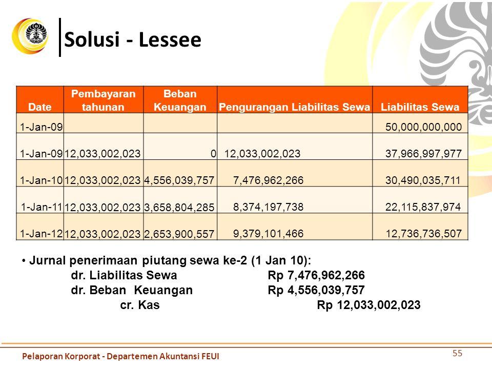 Solusi - Lessee Date Pembayaran tahunan Beban KeuanganPengurangan Liabilitas SewaLiabilitas Sewa 1-Jan-09 50,000,000,000 1-Jan-09 12,033,002,0230 37,9