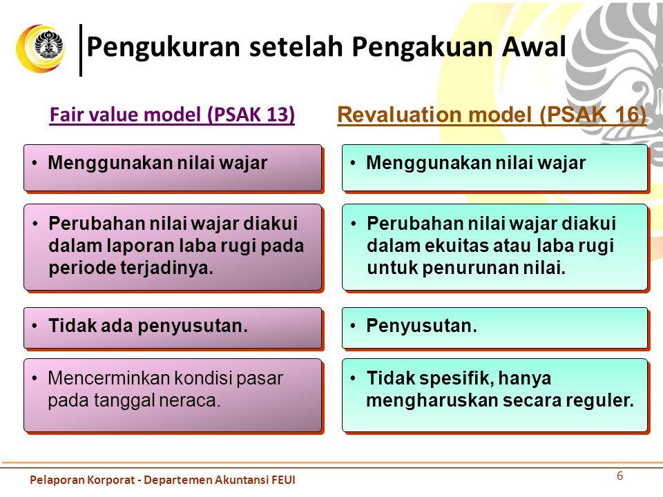 Pengakuan Rugi Penurunan Nilai Setiap rugi penurunan nilai aset revalusian diperlakukan sebagai penurunan revaluasi.