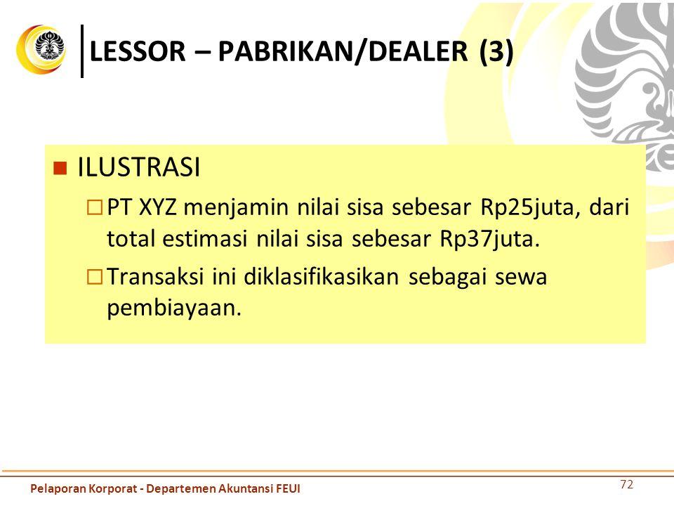LESSOR – PABRIKAN/DEALER (3) ILUSTRASI  PT XYZ menjamin nilai sisa sebesar Rp25juta, dari total estimasi nilai sisa sebesar Rp37juta.  Transaksi ini