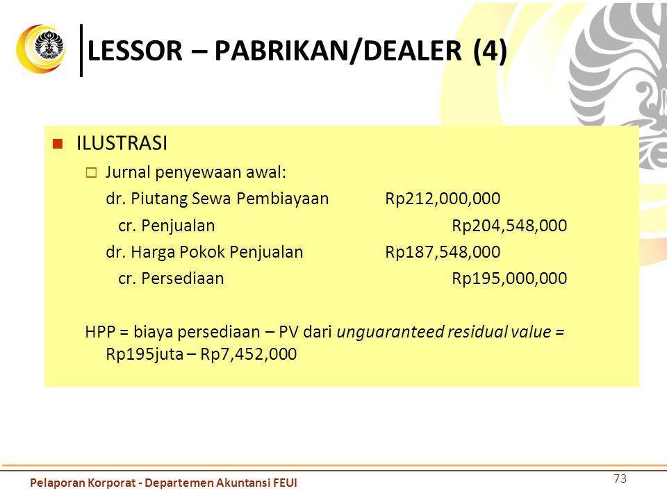 LESSOR – PABRIKAN/DEALER (4) ILUSTRASI  Jurnal penyewaan awal: dr. Piutang Sewa PembiayaanRp212,000,000 cr. PenjualanRp204,548,000 dr. Harga Pokok Pe