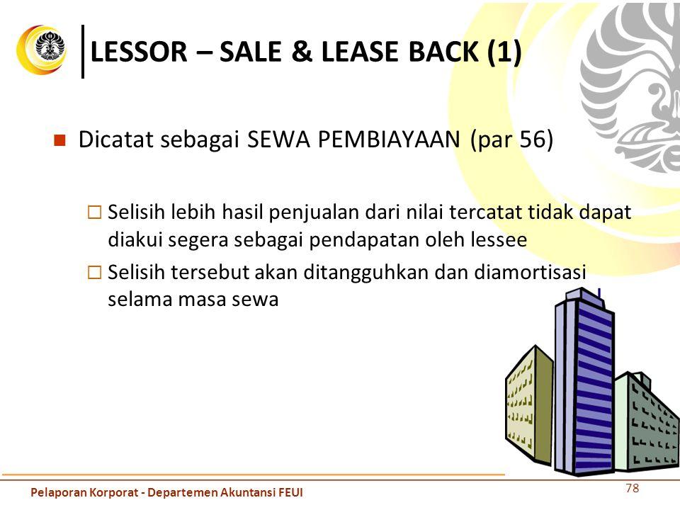 LESSOR – SALE & LEASE BACK (1) Dicatat sebagai SEWA PEMBIAYAAN (par 56)  Selisih lebih hasil penjualan dari nilai tercatat tidak dapat diakui segera