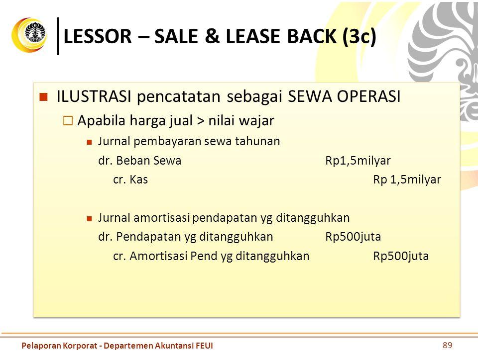 LESSOR – SALE & LEASE BACK (3c) ILUSTRASI pencatatan sebagai SEWA OPERASI  Apabila harga jual > nilai wajar Jurnal pembayaran sewa tahunan dr. Beban