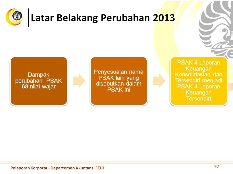 Latar Belakang Perubahan 2013 Dampak perubahan PSAK 68 nilai wajar Penyesuaian nama PSAK lain yang disebutkan dalam PSAK ini PSAK 4 Laporan Keuangan K