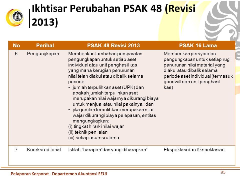 Ikhtisar Perubahan PSAK 48 (Revisi 2013) NoPerihalPSAK 48 Revisi 2013PSAK 16 Lama 6PengungkapanMemberikan tambahan persyaratan pengungkapan untuk seti