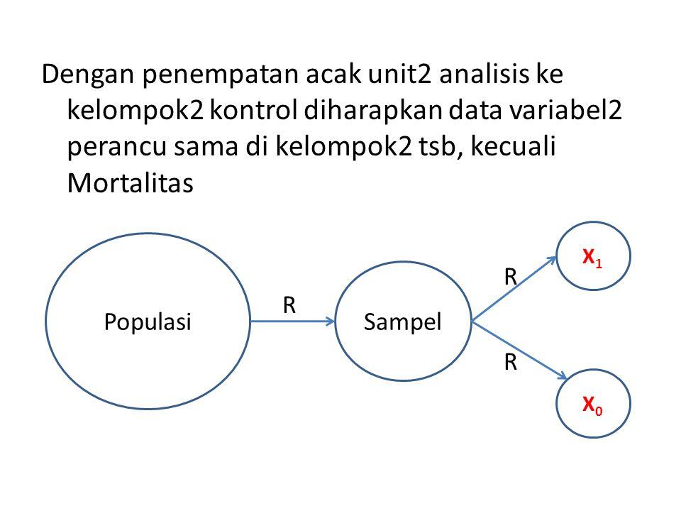 Dengan penempatan acak unit2 analisis ke kelompok2 kontrol diharapkan data variabel2 perancu sama di kelompok2 tsb, kecuali Mortalitas Populasi Sampel X1X1 X0X0 R R R