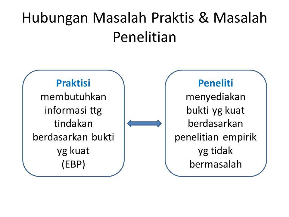 Hubungan Masalah Praktis & Masalah Penelitian Praktisi membutuhkan informasi ttg tindakan berdasarkan bukti yg kuat (EBP) Peneliti menyediakan bukti yg kuat berdasarkan penelitian empirik yg tidak bermasalah