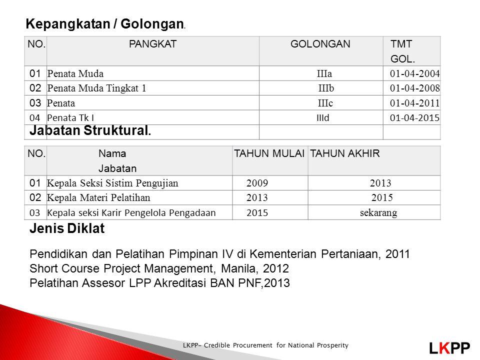 LKPP LKPP- Credible Procurement for National Prosperity Kepangkatan / Golongan.