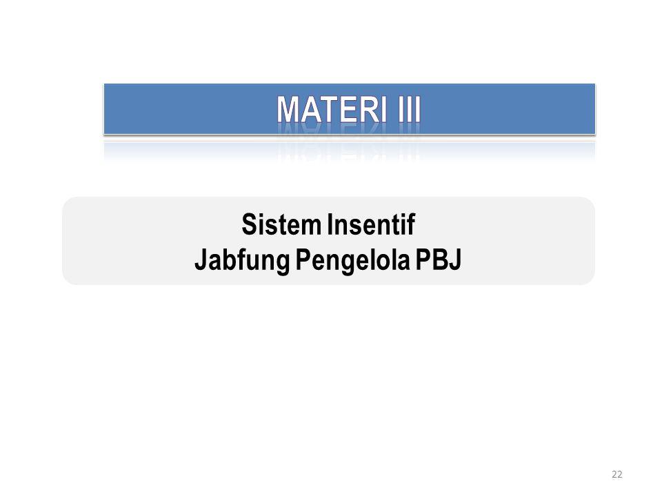 Sistem Insentif Jabfung Pengelola PBJ 22