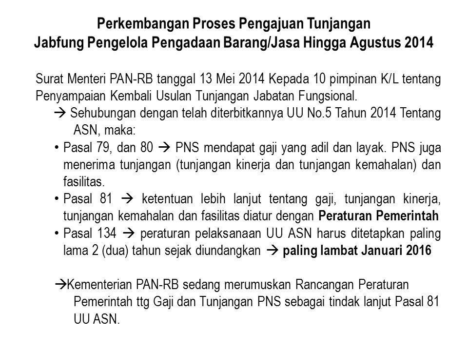 Perkembangan Proses Pengajuan Tunjangan Jabfung Pengelola Pengadaan Barang/Jasa Hingga Agustus 2014 Surat Menteri PAN-RB tanggal 13 Mei 2014 Kepada 10 pimpinan K/L tentang Penyampaian Kembali Usulan Tunjangan Jabatan Fungsional.