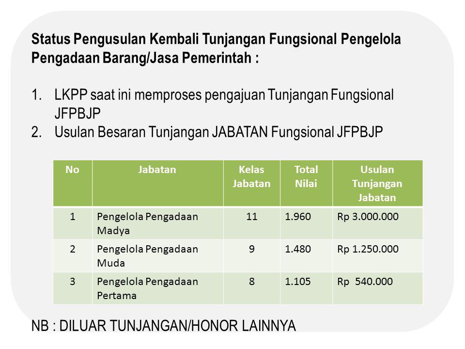Status Pengusulan Kembali Tunjangan Fungsional Pengelola Pengadaan Barang/Jasa Pemerintah : 1.LKPP saat ini memproses pengajuan Tunjangan Fungsional J