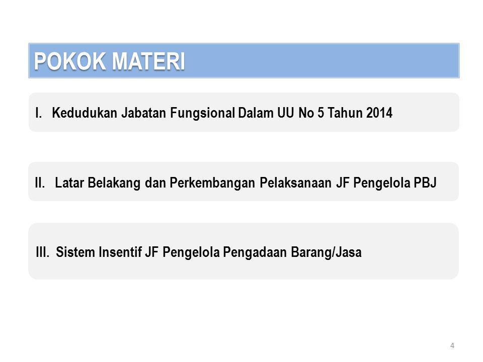POKOK MATERI II. Latar Belakang dan Perkembangan Pelaksanaan JF Pengelola PBJ III. Sistem Insentif JF Pengelola Pengadaan Barang/Jasa 4 I. Kedudukan J