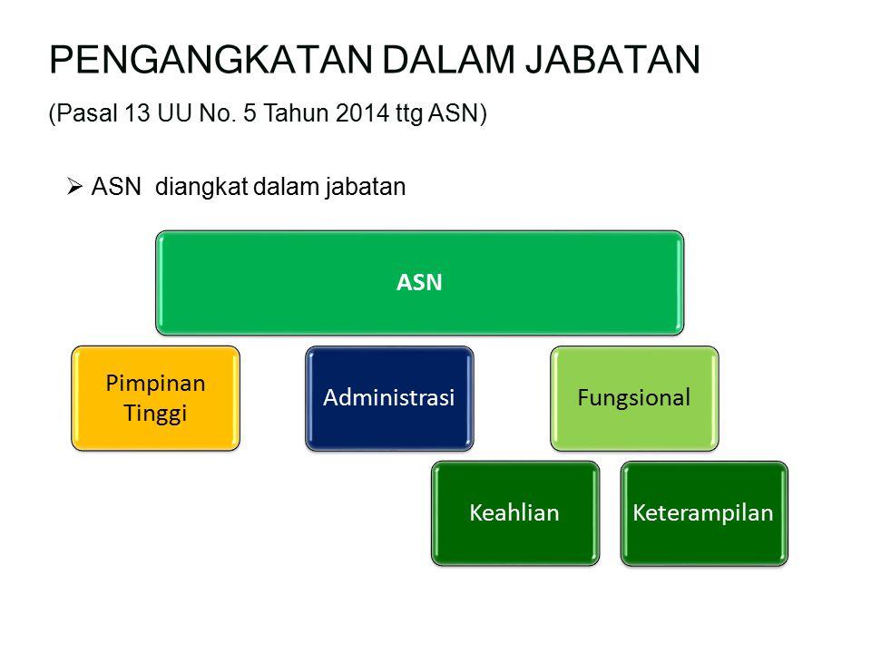 (Pasal 13 UU No. 5 Tahun 2014 ttg ASN)  ASN diangkat dalam jabatan PENGANGKATAN DALAM JABATAN ASN Pimpinan Tinggi AdministrasiFungsionalKeahlianKeter