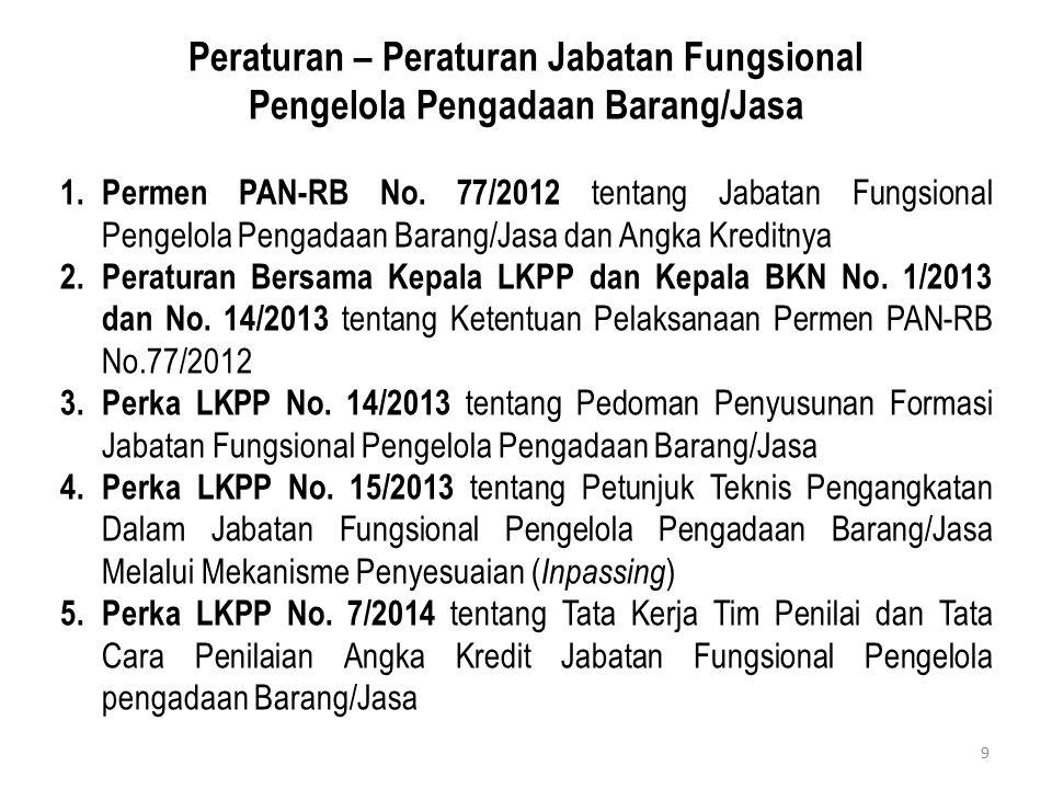 Peraturan – Peraturan Jabatan Fungsional Pengelola Pengadaan Barang/Jasa 1. Permen PAN-RB No. 77/2012 tentang Jabatan Fungsional Pengelola Pengadaan B