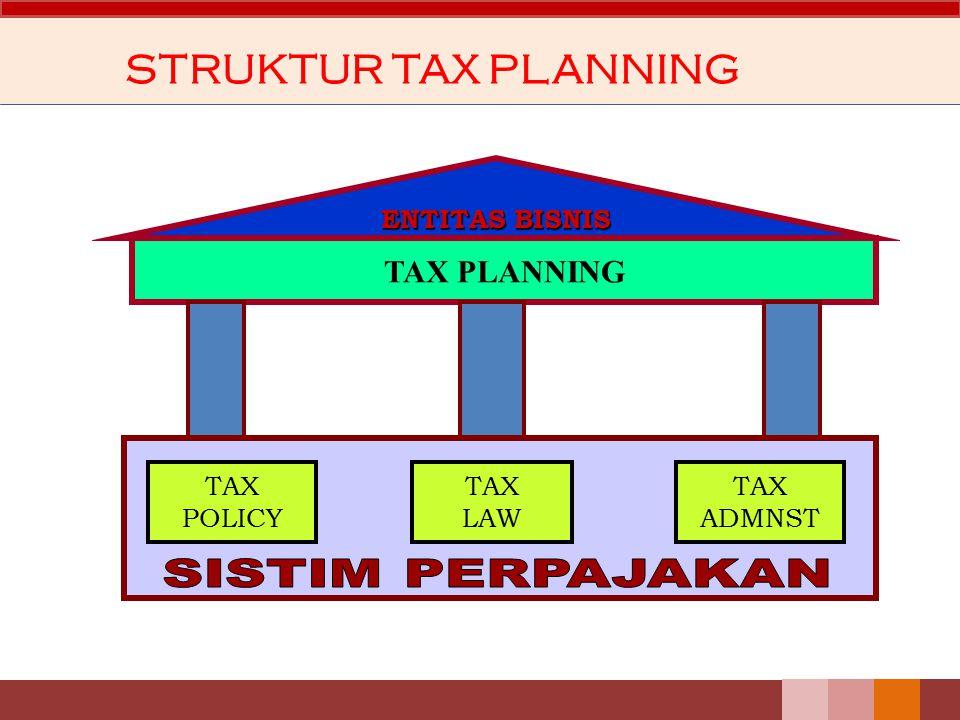 Perencanaan Pajak Perencanaan Pajak adalah langkah awal dalam manajemen pajak dimana pada tahap ini dilakukan pengumpulan dan penelitian terhadap pera