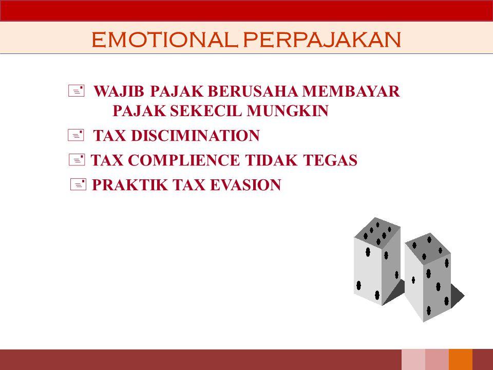 Soal 5 Perencanaan pajak dilakukan dengan mengupayakan agar beban yang dapat dikurangkan optimal.