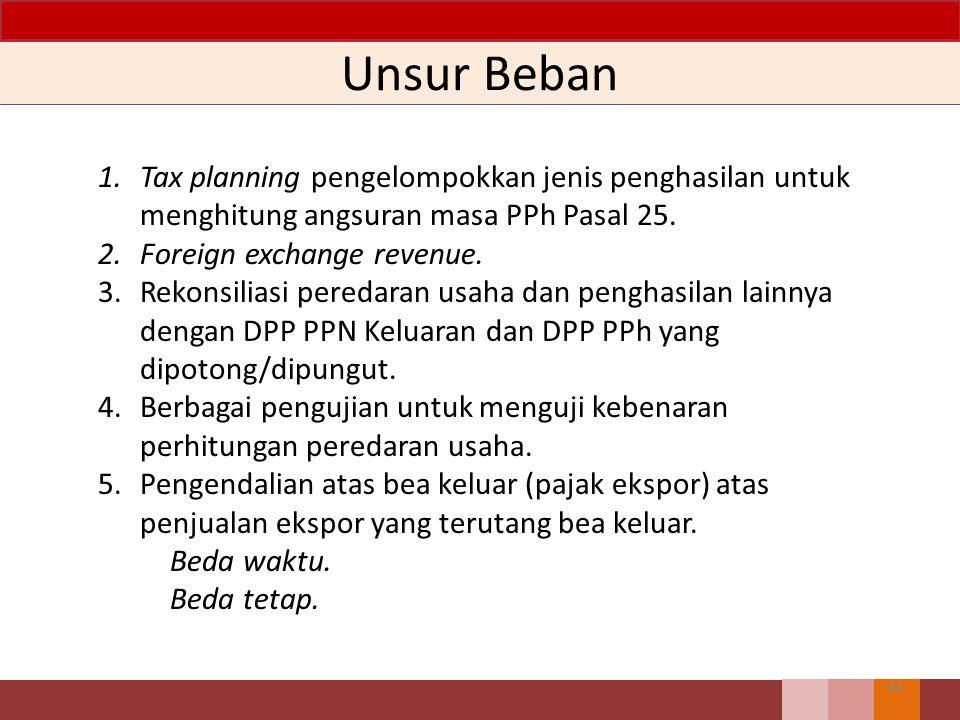 Penghasilan 43 1.Foreign exchange loss. 2.Capital expenditure versus revenue expenditure. 3.Pemilihan metode persediaan. 4.Pemilihan metode penyusutan