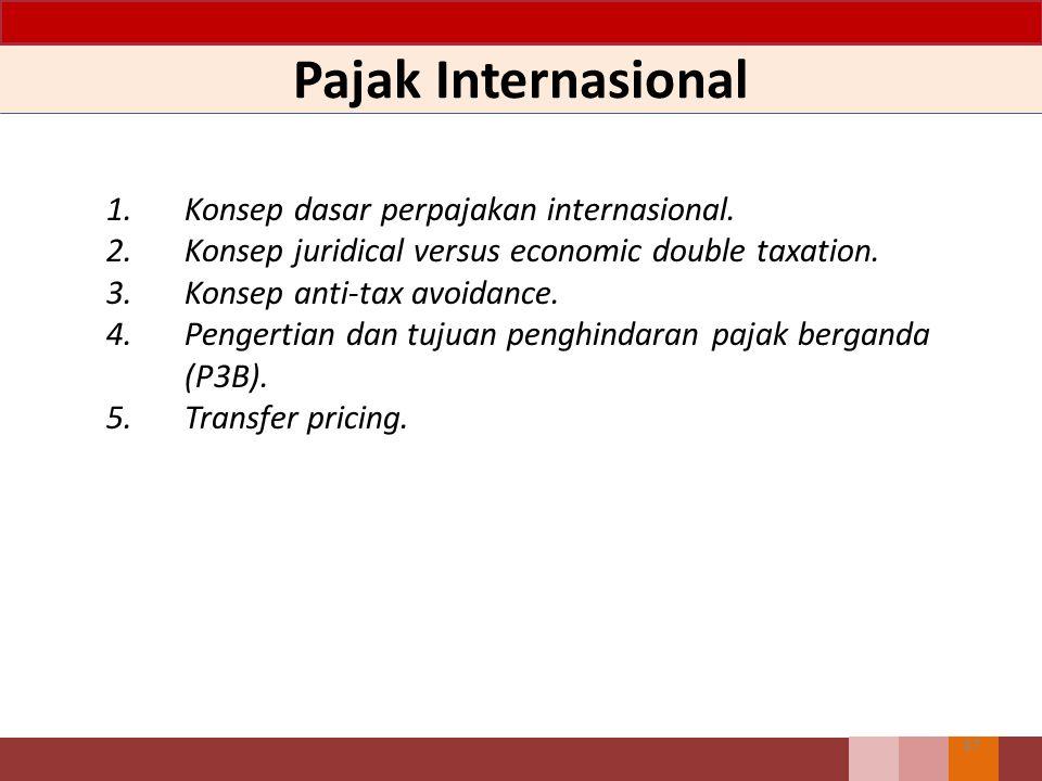 PPN 46 1.Kapan seharusnya mendaftar sebagai PKP? 2.Pengendalian atas faktur pajak keluaran maupun faktur pajak masukan agar memenuhi syarat formil dan