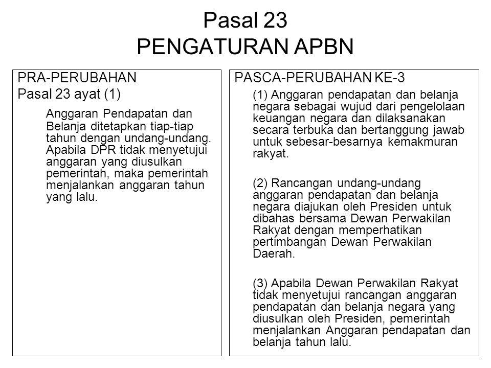 Pasal 23 PENGATURAN APBN PRA-PERUBAHAN Pasal 23 ayat (1) Anggaran Pendapatan dan Belanja ditetapkan tiap-tiap tahun dengan undang-undang. Apabila DPR