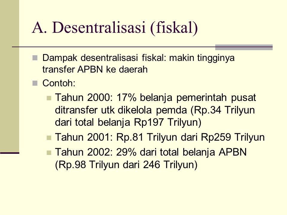 A. Desentralisasi (fiskal) Dampak desentralisasi fiskal: makin tingginya transfer APBN ke daerah Contoh: Tahun 2000: 17% belanja pemerintah pusat ditr