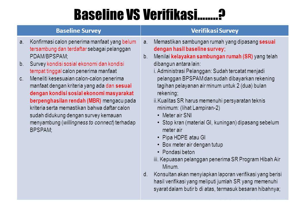 Baseline VS Verifikasi……..? 8 Baseline SurveyVerifikasi Survey a.Konfirmasi calon penerima manfaat yang belum tersambung dan terdaftar sebagai pelangg