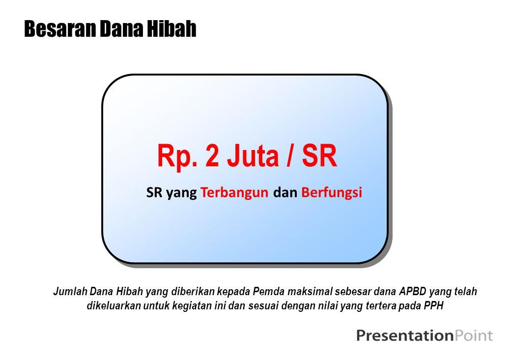 Besaran Dana Hibah Rp. 2 Juta / SR Jumlah Dana Hibah yang diberikan kepada Pemda maksimal sebesar dana APBD yang telah dikeluarkan untuk kegiatan ini
