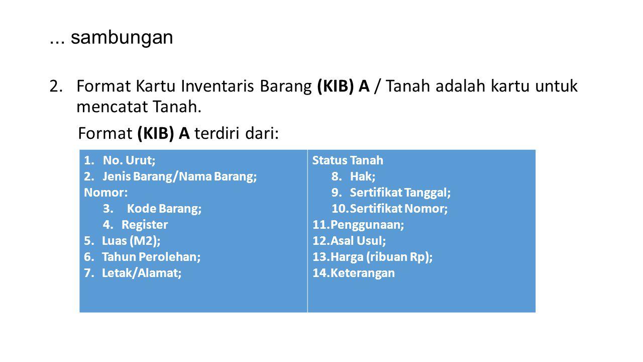 ... sambungan 2.Format Kartu Inventaris Barang (KIB) A / Tanah adalah kartu untuk mencatat Tanah. Format (KIB) A terdiri dari: 1.No. Urut; 2.Jenis Bar