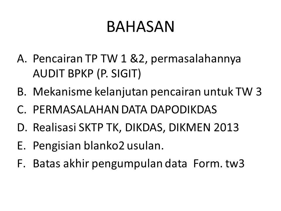 BAHASAN A.Pencairan TP TW 1 &2, permasalahannya AUDIT BPKP (P. SIGIT) B.Mekanisme kelanjutan pencairan untuk TW 3 C.PERMASALAHAN DATA DAPODIKDAS D.Rea