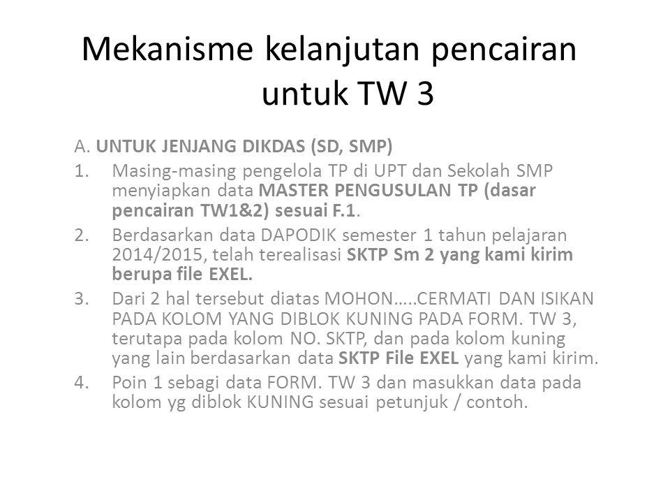 Mekanisme kelanjutan pencairan untuk TW 3 A.