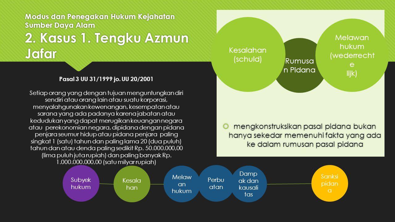 Modus dan Penegakan Hukum Kejahatan Sumber Daya Alam 2. Kasus 1. Tengku Azmun Jafar Subyek hukum Melaw an hukum Kesala han Damp ak dan kausali tas Per