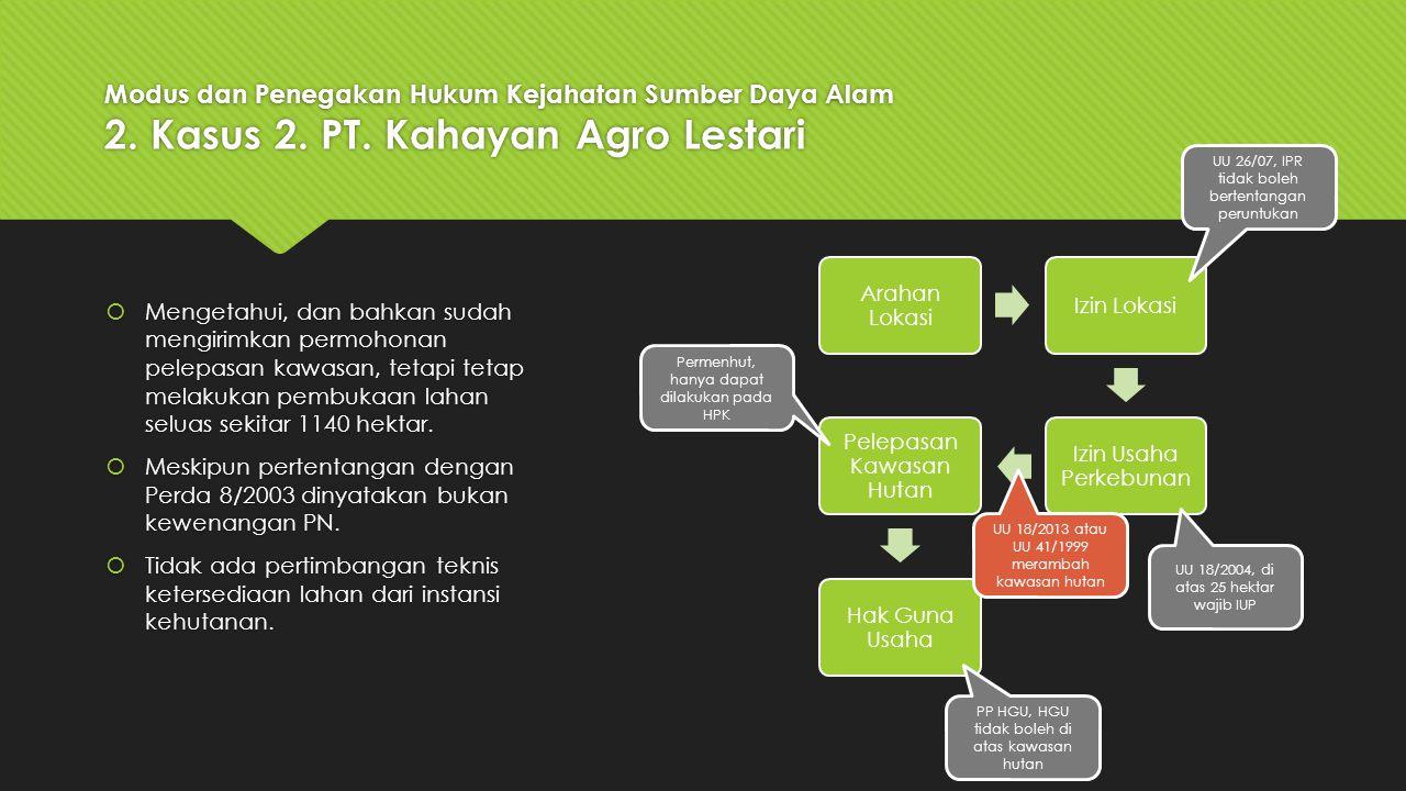 Modus dan Penegakan Hukum Kejahatan Sumber Daya Alam 2. Kasus 2. PT. Kahayan Agro Lestari  Mengetahui, dan bahkan sudah mengirimkan permohonan pelepa