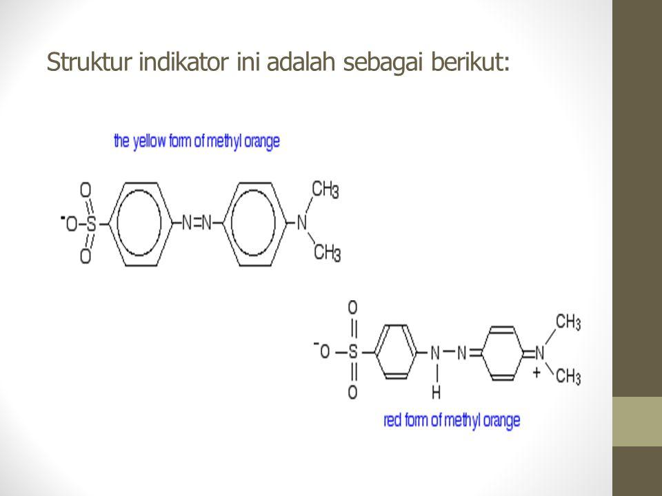 Struktur indikator ini adalah sebagai berikut: