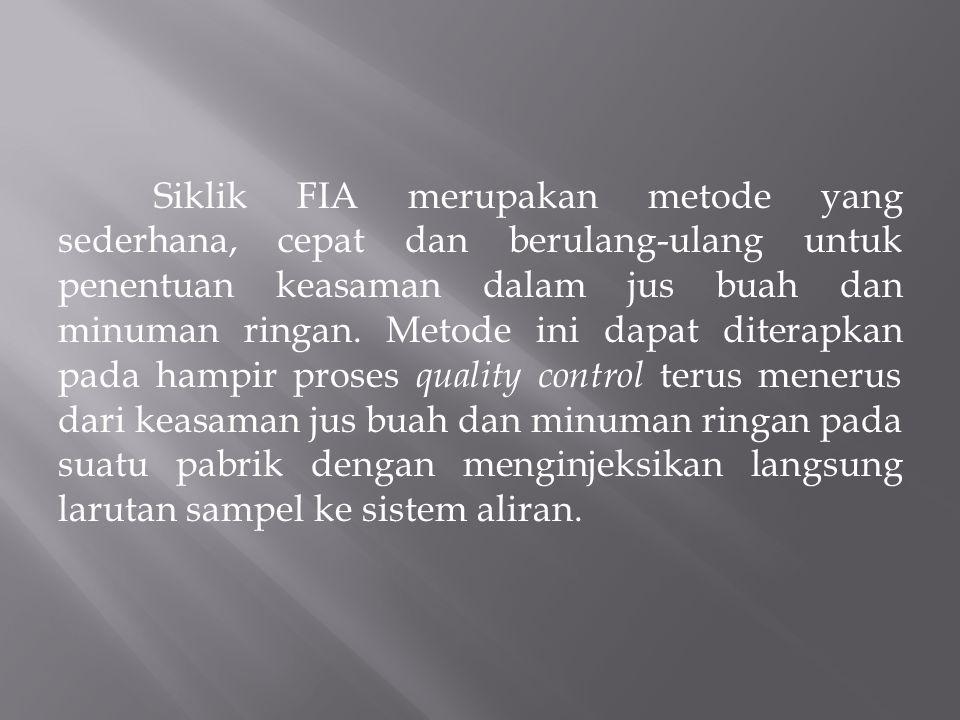 Siklik FIA merupakan metode yang sederhana, cepat dan berulang-ulang untuk penentuan keasaman dalam jus buah dan minuman ringan.
