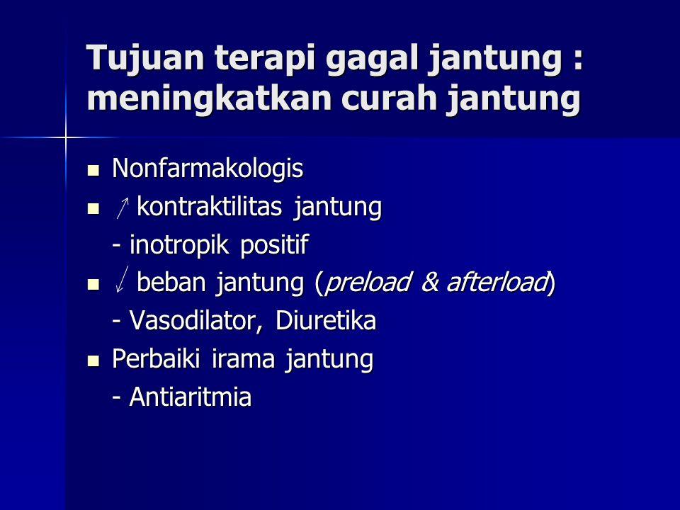 Kelas I Kuinidin Kuinidin -mengikat Na channel yang terbuka sehingga meperlambat ritme yang cepat - Kuinidin sulfat mudah diabsorbsi (oral) - ES : hiperkalemia, gangguan GIT, penglihatan kabur, sakit kepala, psikosis, muntah-diare pada orang normal atau efek toksik : takikardi - interaksi obat : Farmakodinamik : meningkatkan kadar digoksin dalam darah Farmakodinamik : meningkatkan kadar digoksin dalam darah Farmakokinetik merangsang metabolisme : fenitoin, rifampisin, barbiturat menghambat metabolisme : simetidin menghambat metabolisme : simetidin