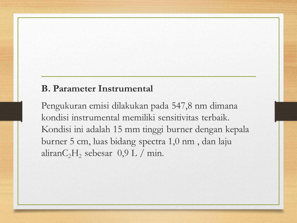 B. Parameter Instrumental Pengukuran emisi dilakukan pada 547,8 nm dimana kondisi instrumental memiliki sensitivitas terbaik. Kondisi ini adalah 15 mm