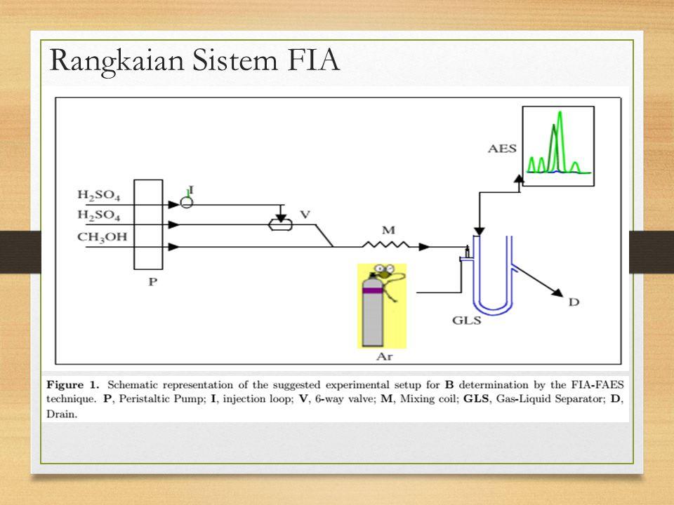 Rangkaian Sistem FIA