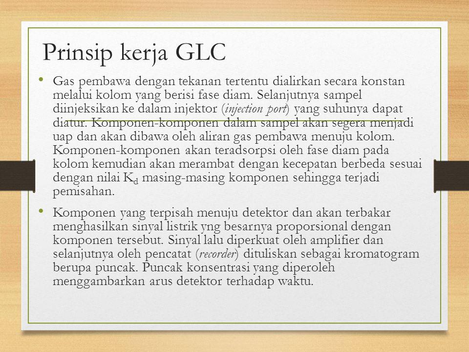 Prinsip kerja GLC Gas pembawa dengan tekanan tertentu dialirkan secara konstan melalui kolom yang berisi fase diam. Selanjutnya sampel diinjeksikan ke