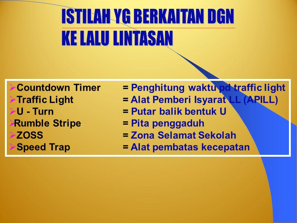 Ran A hrs belok kiri jam 06.00 – 24.00