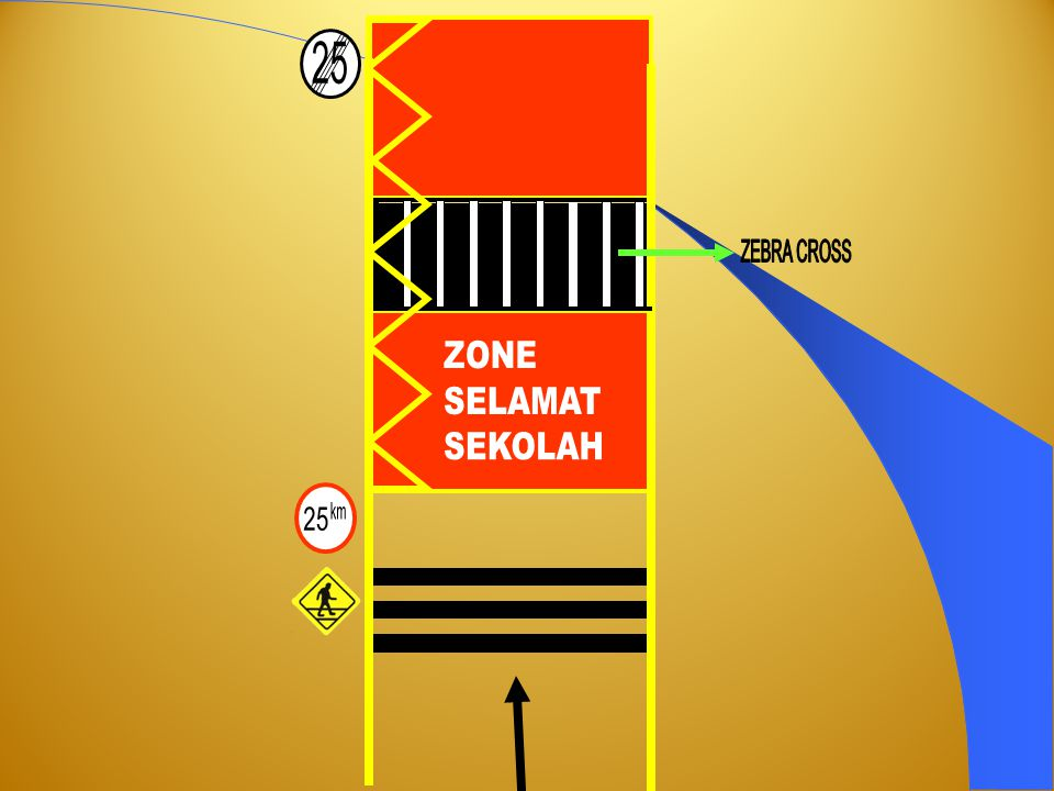  Countdown Timer= Penghitung waktu pd traffic light  Traffic Light= Alat Pemberi Isyarat LL (APILL)  U - Turn= Putar balik bentuk U  Rumble Stripe