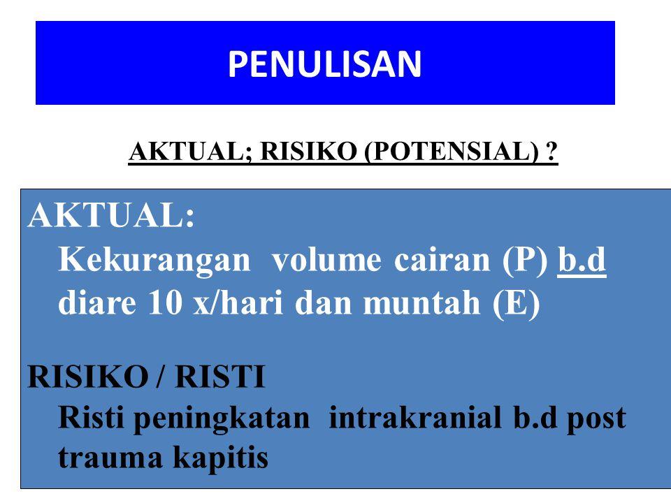 DIAGNOSA KEPERAWATAN P + E + S NURSALAM-2004 P = NANDA (13 POLA PERUBAHAN; GORDON (11 POLA KESEHATAN) E= PSMM (PATHOPHYSIOLOGY; SITUATION; MATURATION;