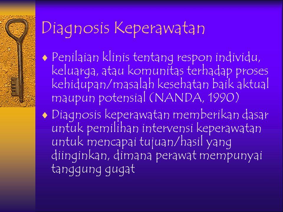 Assessment  11 Pola Kesehatan Fungsional (Gordon)  Kebutuhan Dasar Manusia (Maslow)  Dll
