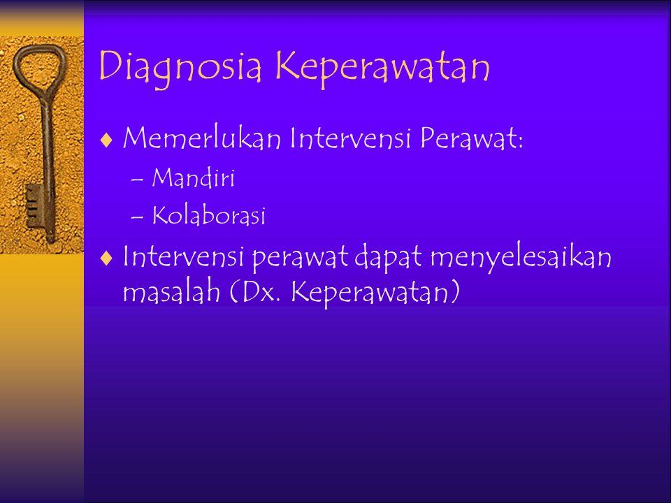 Masalah Kolaborasi  Komplikasi fisiologis tertentu yang dipantau perawat untuk mendeteksi perubahan status kesehatan.  Perawat mengatasi masalah kol