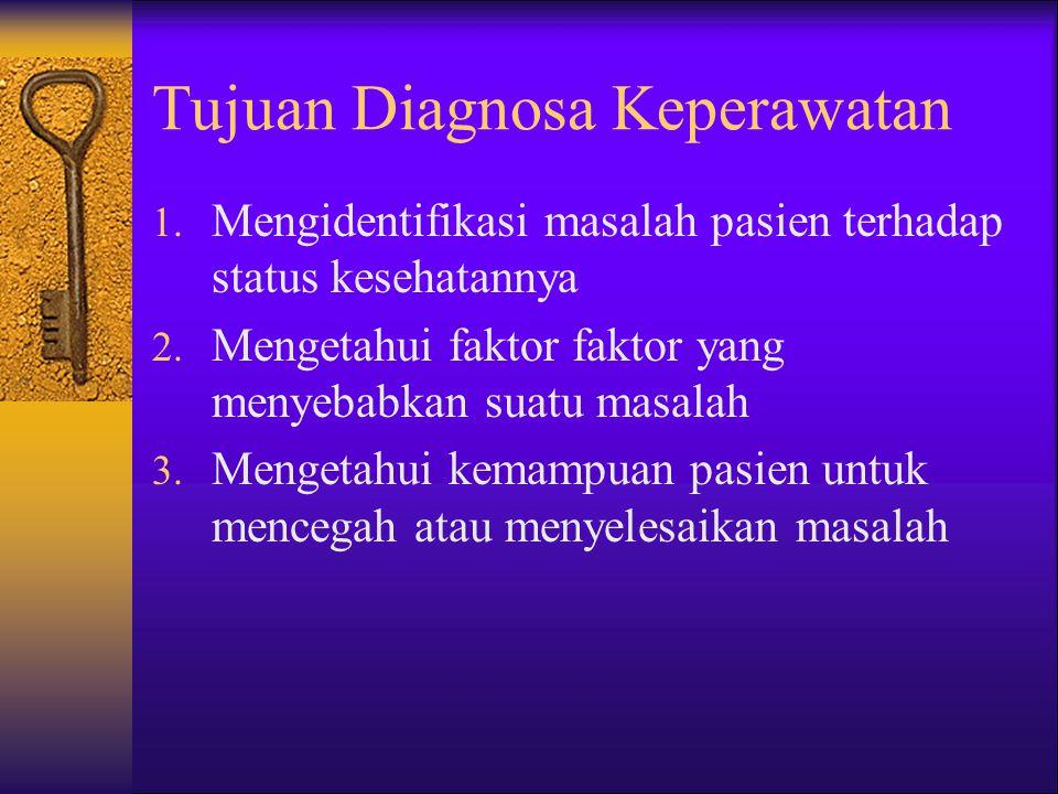 DIAGNOSA MEDISDIAGNOSA KEPERAWATAN Fokus: faktor faktor pengobatan penyakit Fokus: reaksi/ respon klien terhadap tindakan keperawatan dan tindakan med